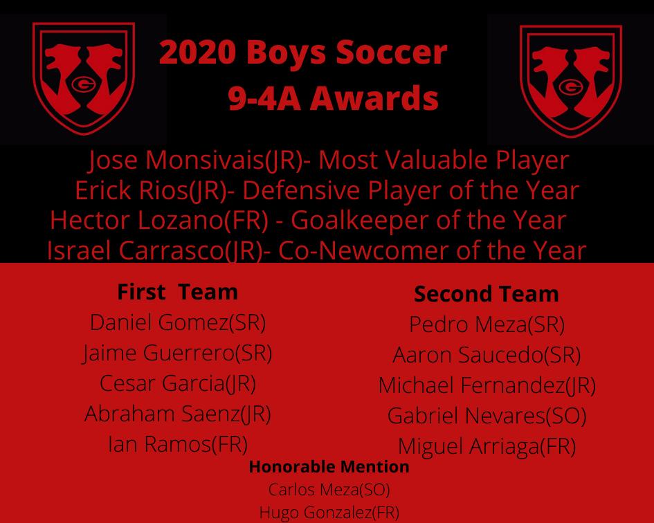2020 Boys Soccer District Awards