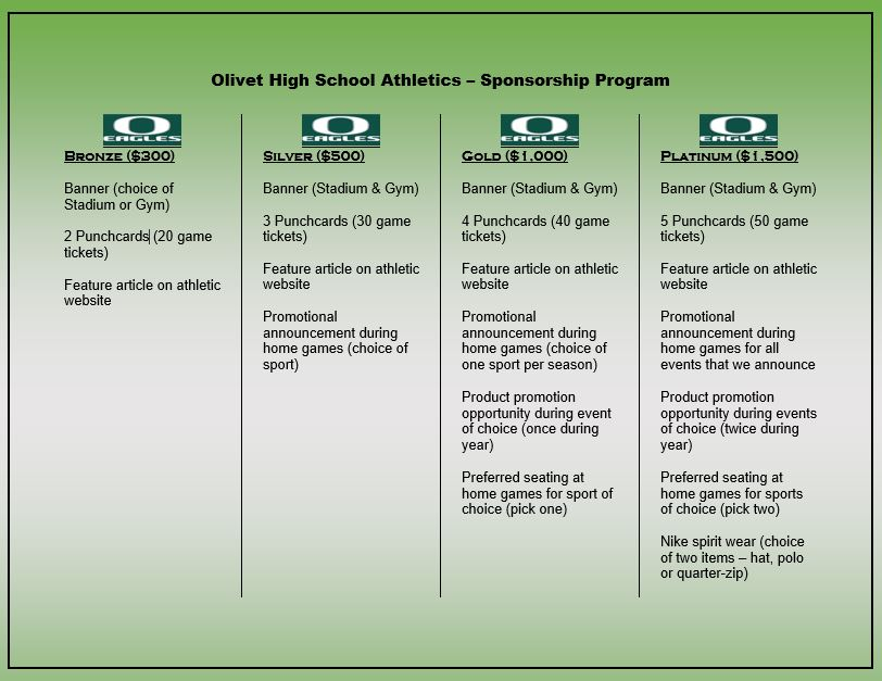 Support OHS Athletics via Sponsorship Program