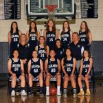 Girls Varsity Basketball Team Photo 2018