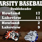 Baseball Splits Doubleheader with Lakeview