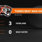 Volleyball Defeats Max Hayes, Next Up is Brecksville
