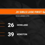 JV Girls Lose For First Time