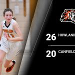 7th Girls Beat Canfield