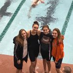 GIRLS District Swimming Results