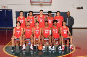 2019-20 Basketball