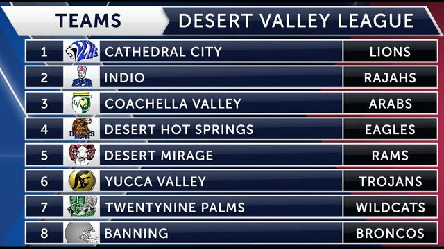 DVL Standings