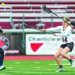 Girl's LAX: Off to Strong Start