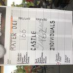 Boys Varsity Golf beats Mater Dei 162 – 166