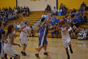 5th & 6th Grade Girls Basketball