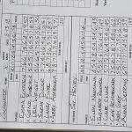 Coldwater Girls Varsity Golf falls to Saint Henry 192 – 211