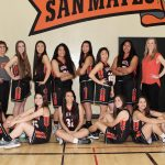 San Mateo High School Girls Varsity Basketball falls to Mills High School 28-22