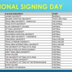 2018 National Signing Day