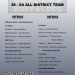 26-6A All District Team – Congrats Buffs!