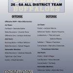 26-6A All District Team – Congrats Buffs!