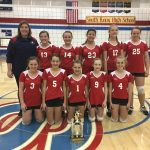 South Knox Girls 7th Grade Volleyball beat Knox County – 7th. 2-1