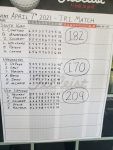 Boys Varsity Golf finishes 2nd place at Lincoln & Washington