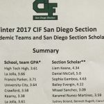 Boys Wrestling CIF All Academic Team!