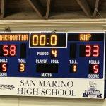 Maranatha High School Girls Varsity Basketball beat Rio Hondo Prep – San Marino Tournament 58-33