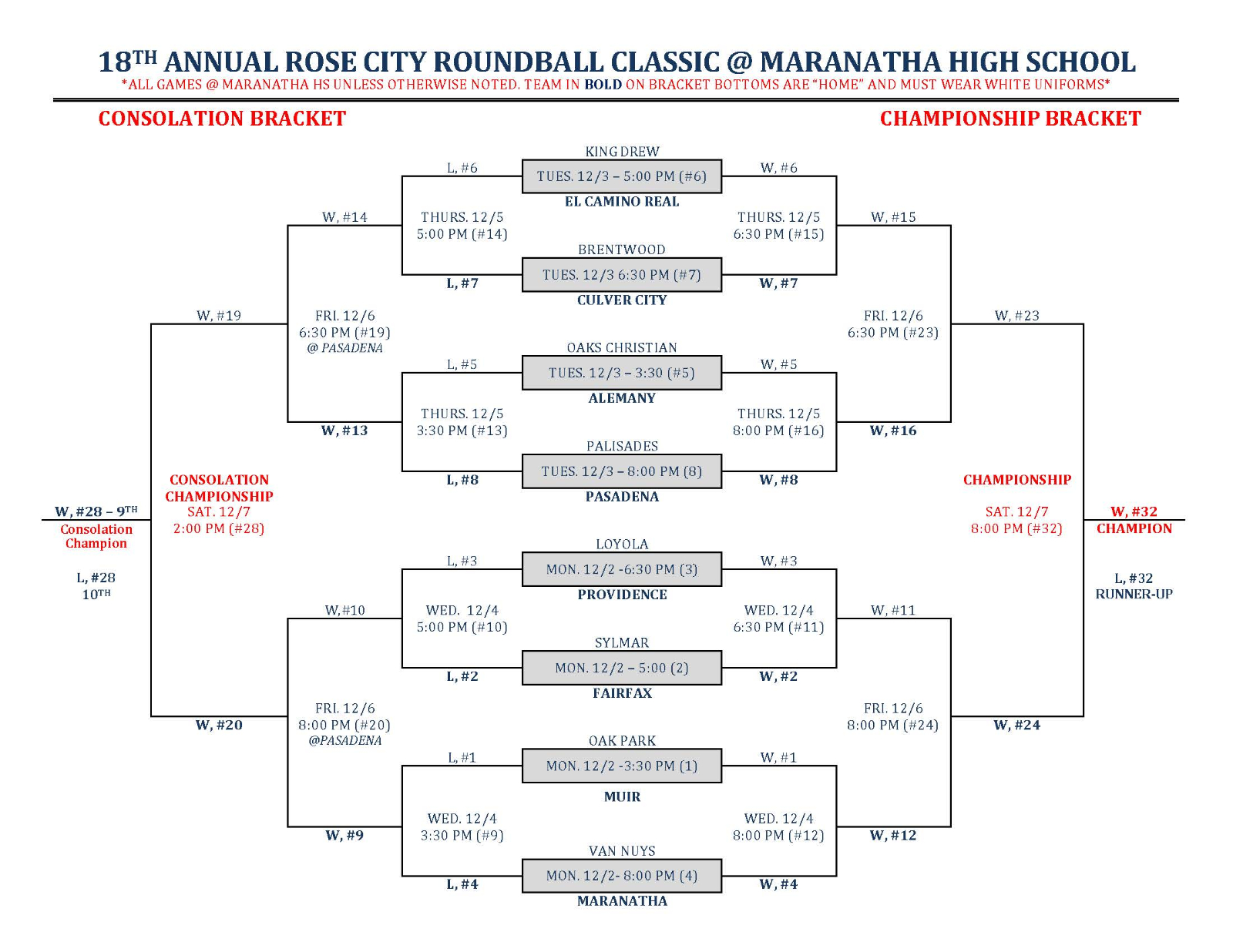18TH  ANNUAL ROSE CITY ROUNDBALL CLASSIC