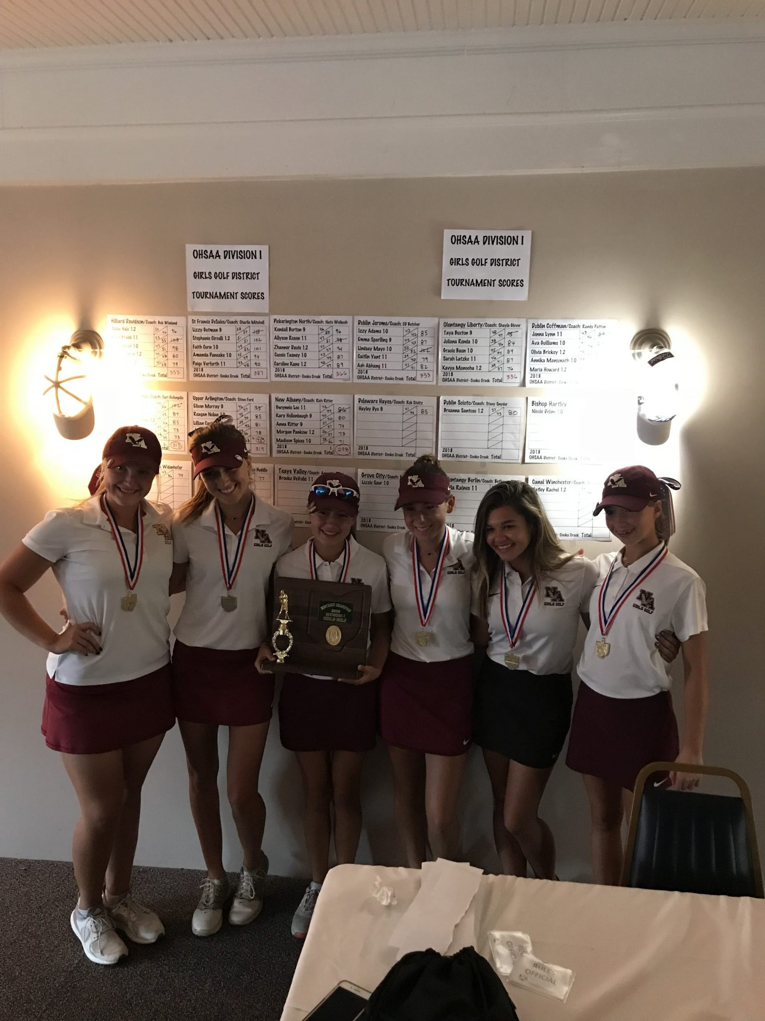 Girls Golf Wins District Championship