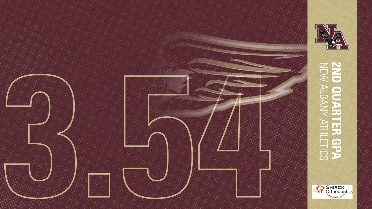 NAHS Winter Sport Student-Athletes Post 3.54 GPA in 2nd Quarter