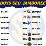 @TheSalinePost: Saline Takes the First SEC Jamboree (Boys CC)
