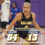 @TheSalinePost: Stemmer Pours in 31 as Saline Downs Trenton, 64-13