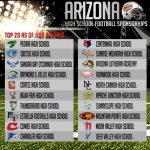 Agua Fria Football needs your vote