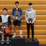 Rangers place 7th at Riverside Rumble