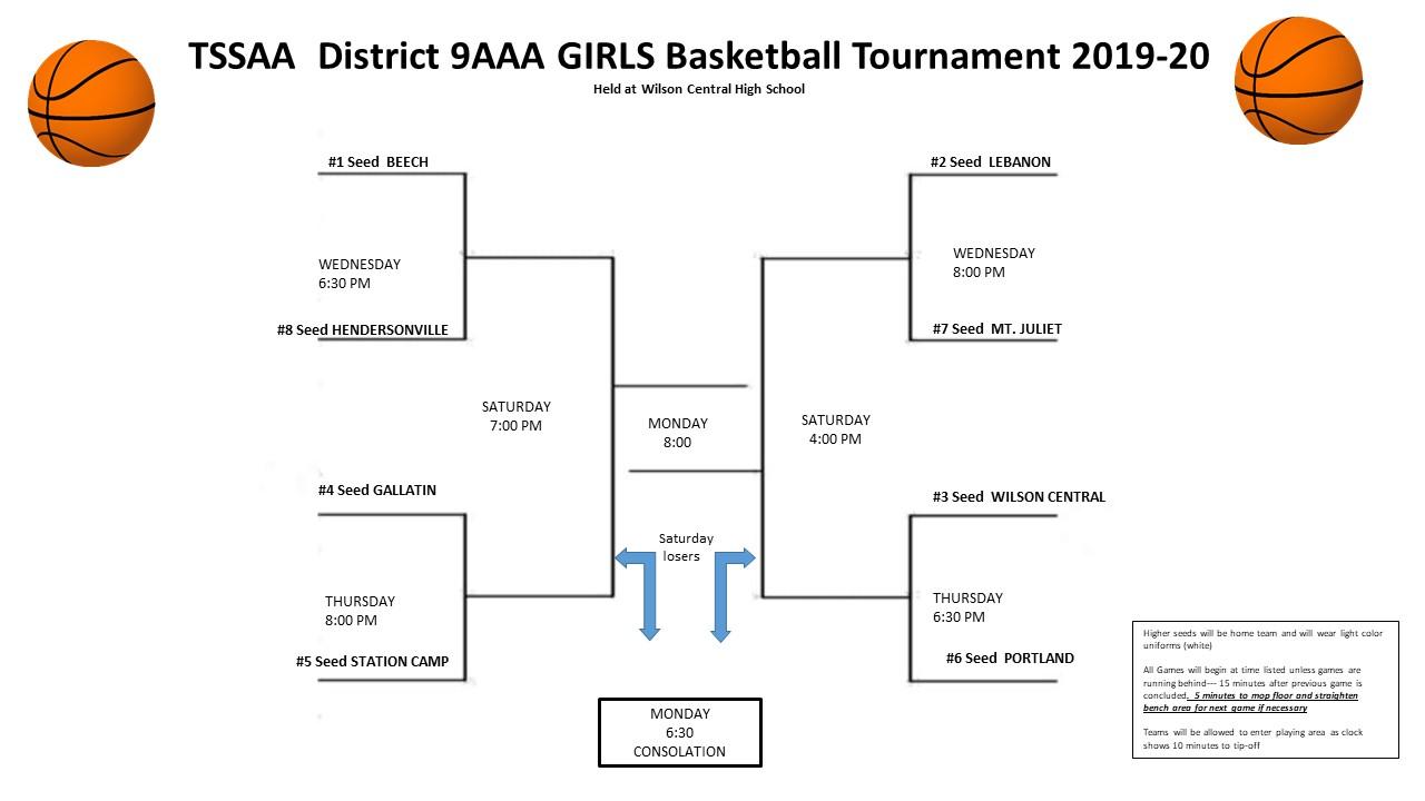 TSSAA  District 9AAA GIRLS Basketball Tournament 2019-20