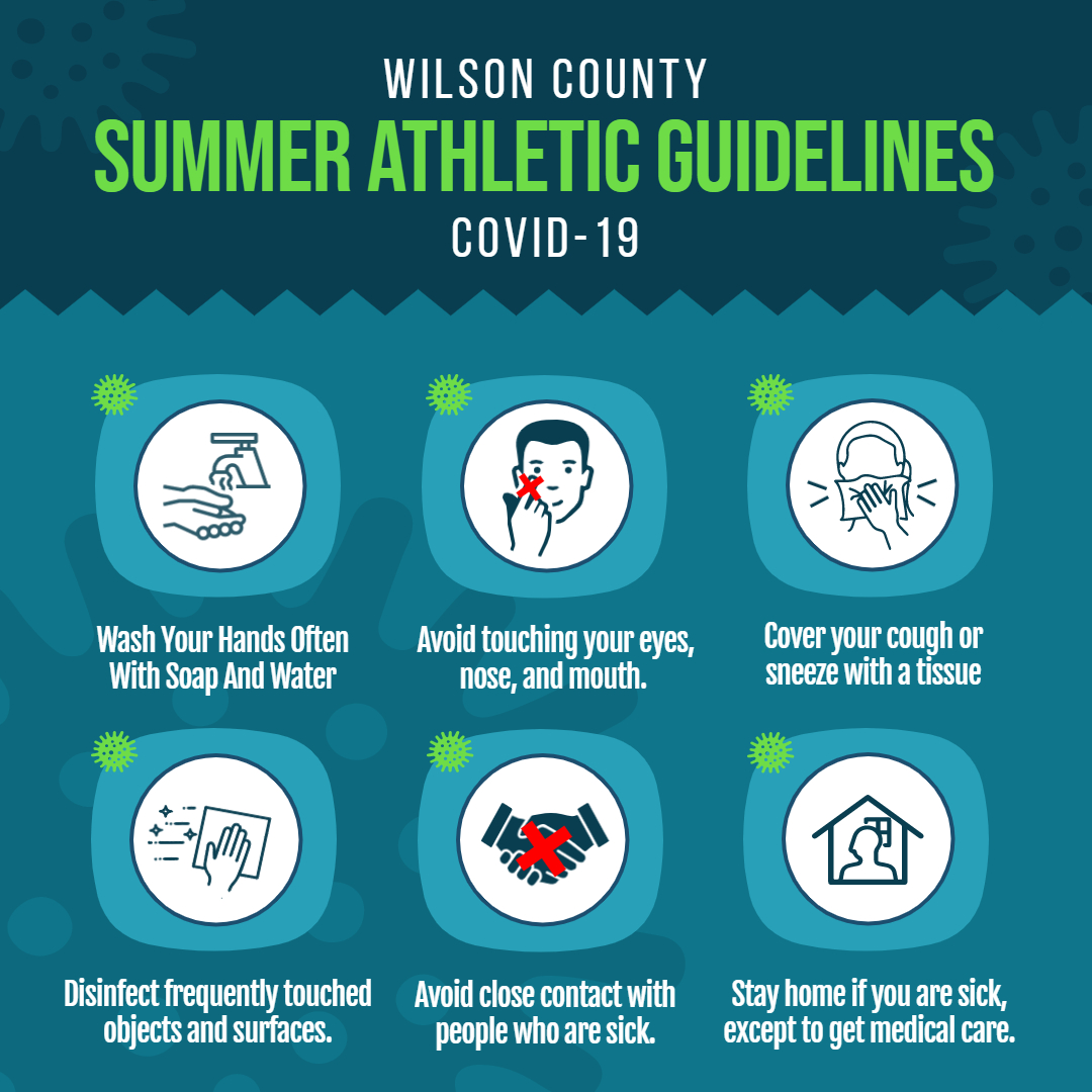 Summer Guidelines for Coaches/ Athletes