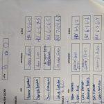 Boys Varsity Tennis beats The Dalles-Wahtonka 8 – 0