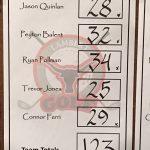 Boys Varsity Golf finishes 4th place at Lambert Invitational