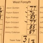 Boys Varsity Golf finishes 5th place at Lambert Longhorn Invitational
