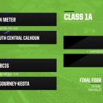 Class 1A State Semifinals – Van Meter (10-0) vs. South Central Calhoun (9-1) – Saturday, November 14 – 9:00 AM (Ticket & Other Fan Info Included)