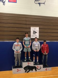 Wrestling – Buckeye Local Panther Classic