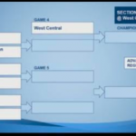 Tri-County opens up Sectional 50 play against Covenant Christian