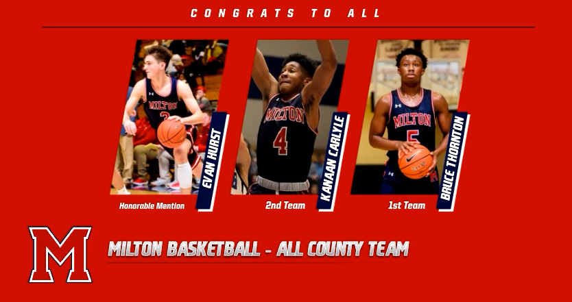 All County Hoops Team