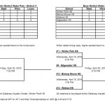 Water Polo District tournament