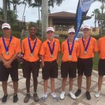 Wildcats Go Low on Day#2 at HS Honda