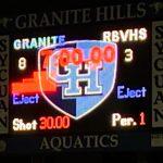 Girls Varsity Water Polo beats Rancho Buena Vista 8 – 3