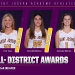 Basketball Postseason Honors; Neitzel Named 1st Team All-District