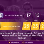 Jaguars Sweep Past Jackson