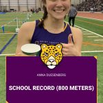 Duesenberg Sets Indoor 800 meter Record
