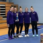 Gymnastics places 2nd in Catholic Cup
