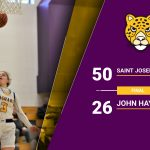 Jaguars Advance To District Semis; Top John Hay 50-26