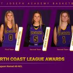 Five Jaguars Earn NCL Basketball Recognition