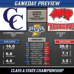 Class A State Championship Game Day Preview