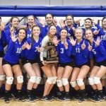 Copper Kings Win 6th Straight District Title