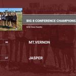 Girls Cross Country Wins Final Championship